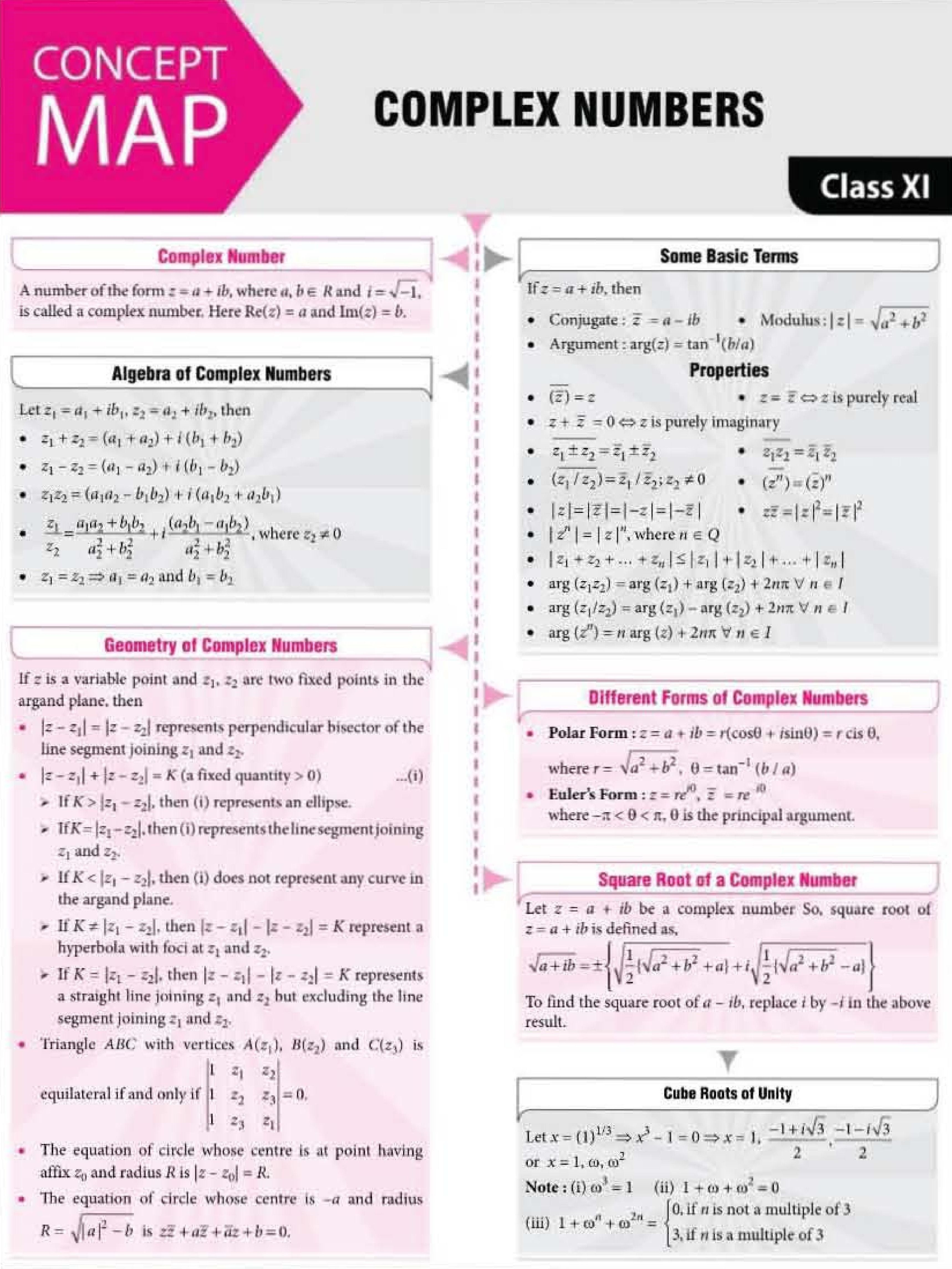 Source 2019 Vol 8 Mtg Mathematics Today Jeemain Jeeadvanced Physics And Mathematics Physics And Mathematics Educat Math Tutorials Studying Math Math Methods [ 4575 x 3434 Pixel ]
