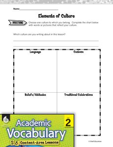 Identify The Elements Of Culture With Step By Step Ready To Use Standards Based Social Stu S Activities Culture Socialstu S Grade 2
