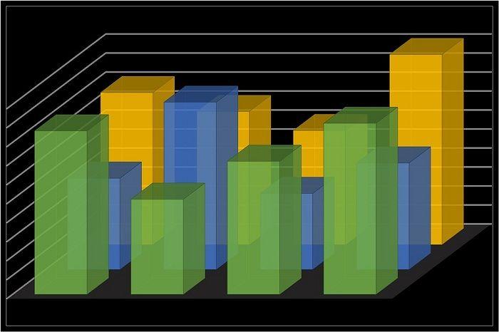 Финансовый аналитик на рынке forex automated binary options trading system