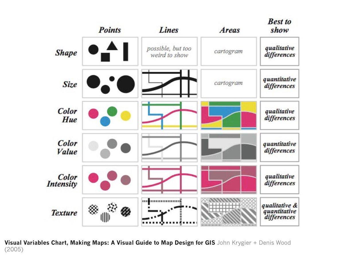 Pin De Marta Libedinsky En Infografias