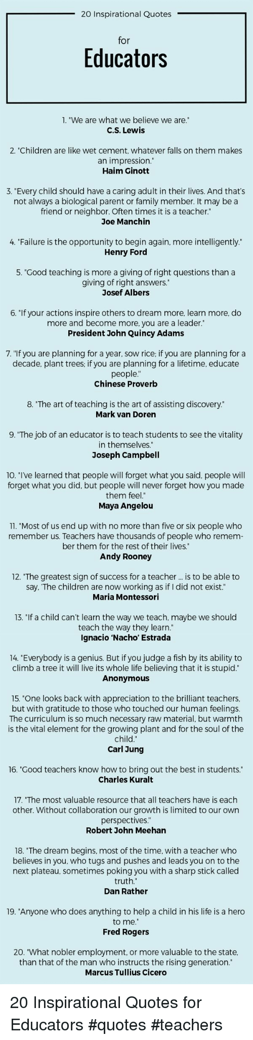 20 Inspirational Quotes Educators 1 We Are What We Believe We Are CS Lewis 2 Children Are Like Wet Cement Whatever Falls on Them Makes an Impression Haim Ginott 3 Every Child Should Have a Caring Adult in Their Lives and That's Not Always a Biological Parent or Family Member It May Be a Friend or Neighbor Often Times It Is a Teacher Joe Manchin 4 Failure Is the Opportunity to Begin Again More Intelligently Henry Ford 5 Good Teaching Is More a Giving of Right Questions Than a Giving of Right Answers Josef Albers 6 if Your Actions Inspire Others to Dream More Learn More Do More and Become More You Are a Leader President John Quincy Adams 7 if You Are Planning for a Year Sow Rice if You Are Planning for a Decade Plant Trees if You Are Planning for a Lifetime Educate People Chinese Proverb 8 the Art of Teaching Is the Art of Assisting Discovery Mark Van Doren 9 the Job of an Educator Is to Teach Students to See the Vitality in Themselves Joseph Campbell 10 Ive Learned That People Will Forget What You Said People Will Forget What You Did but People Will Never Forget How You Made Them Feel Maya Angelou 11 'Most of Us End Up With No More Than Five or Six People Who Remember Us Teachers Have Thousands of People Who Remem Ber Them for the Rest of Their Lives Andy Rooney 12 the Greatest Sign of Success for a Teacher Is to Be Able to Say the Children Are Now Working as if I Did Not Exist Maria Montessori 13 if a Child Can't Learn the Way We Teach Maybe We Should Teach the Way They Learn Ignacio 'Nacho' Estrada 14 Everybody Is a Genius but if You Judge a Fish by Its Ability to Climb a Tree It Will Live Its Whole Life Believing That It Is Stupid Anonymous 15 'One Looks Back With Appreciation to the Brilliant Teachers but With Gratitude to Those Who Touched Our Human Feelings the Curriculum Is So Much Necessary Raw Material but Warmth Is the Vital Element for the Growing Plant and for the Soul of the Child Carl Jung 16 Good Teachers Know How to Bring Out the Best in Students Char