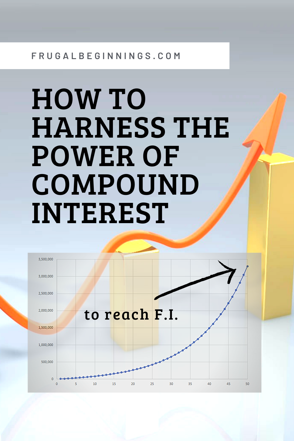 How To Harness The Power Of Compound Interest In 2020 Compound Interest Compounds Power
