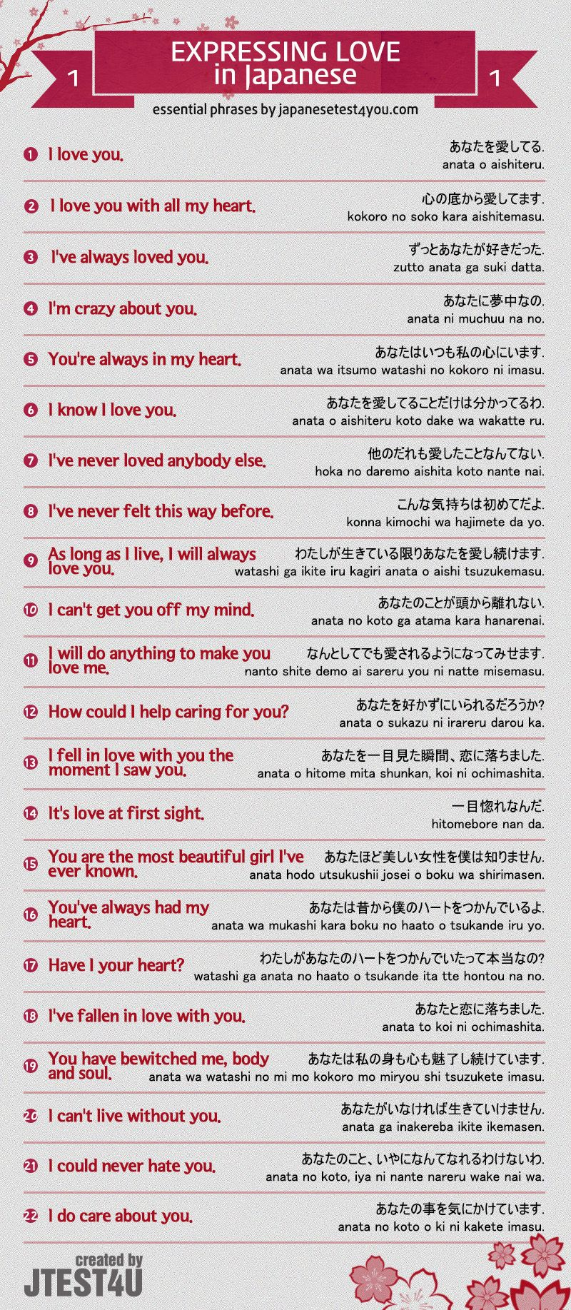 Infographic How To Express Your Love In Japanese Part 1 Useful