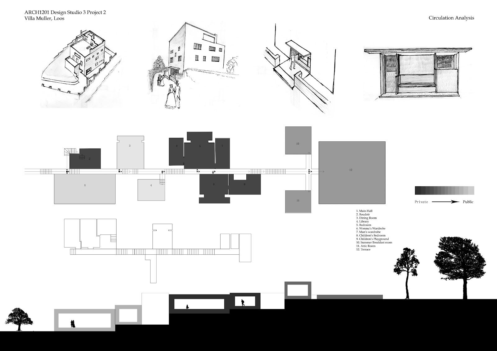 Arch1201 villa muller pesquisa google villa m ller for Raumgestaltung analyse