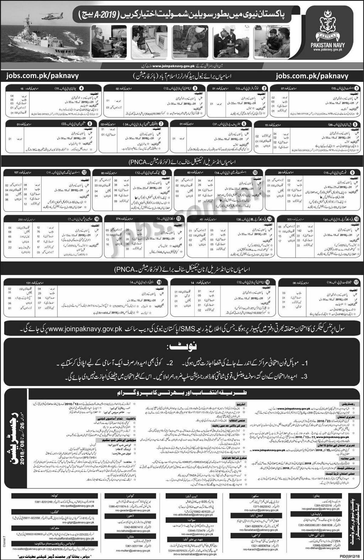 Join Pakistan Navy as Civilian (1336+ Posts) - Batch A-2019