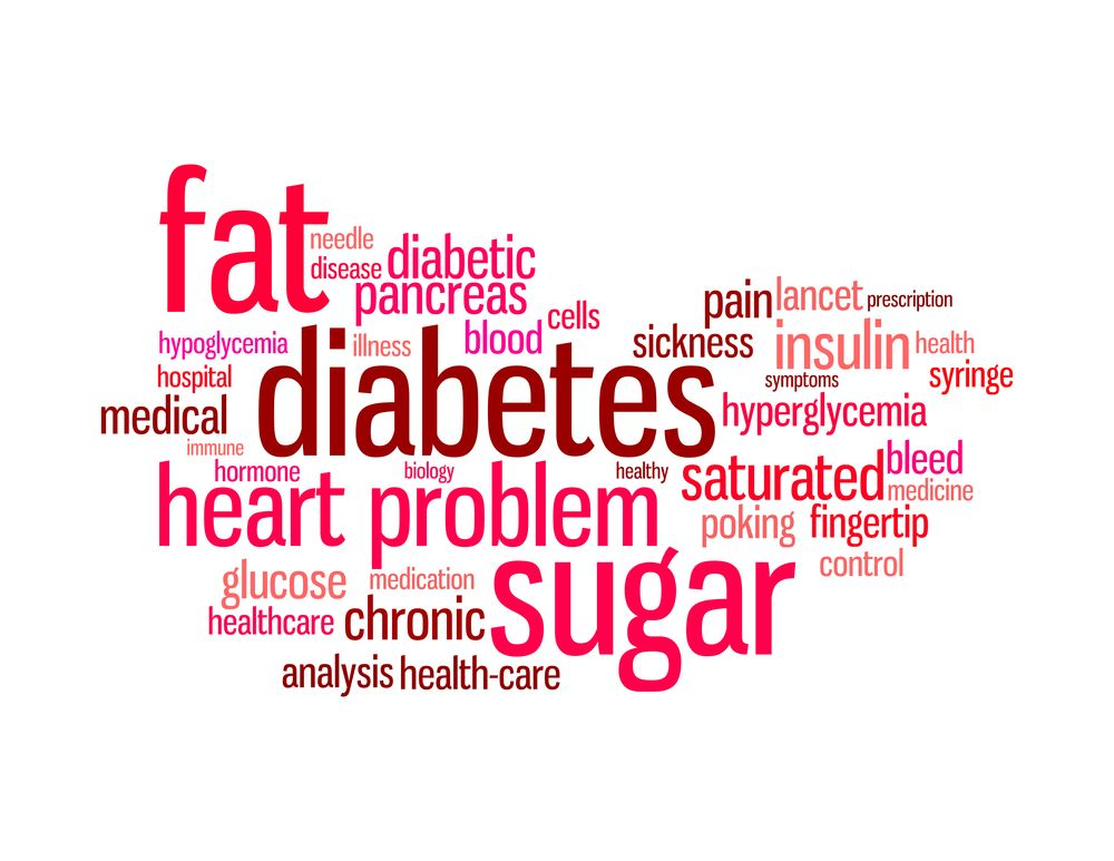Mellitus Diabetes Cheat Sheet >>> Details can be found by clicking on the image.