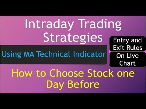 Ao entry exit strategy options money maker