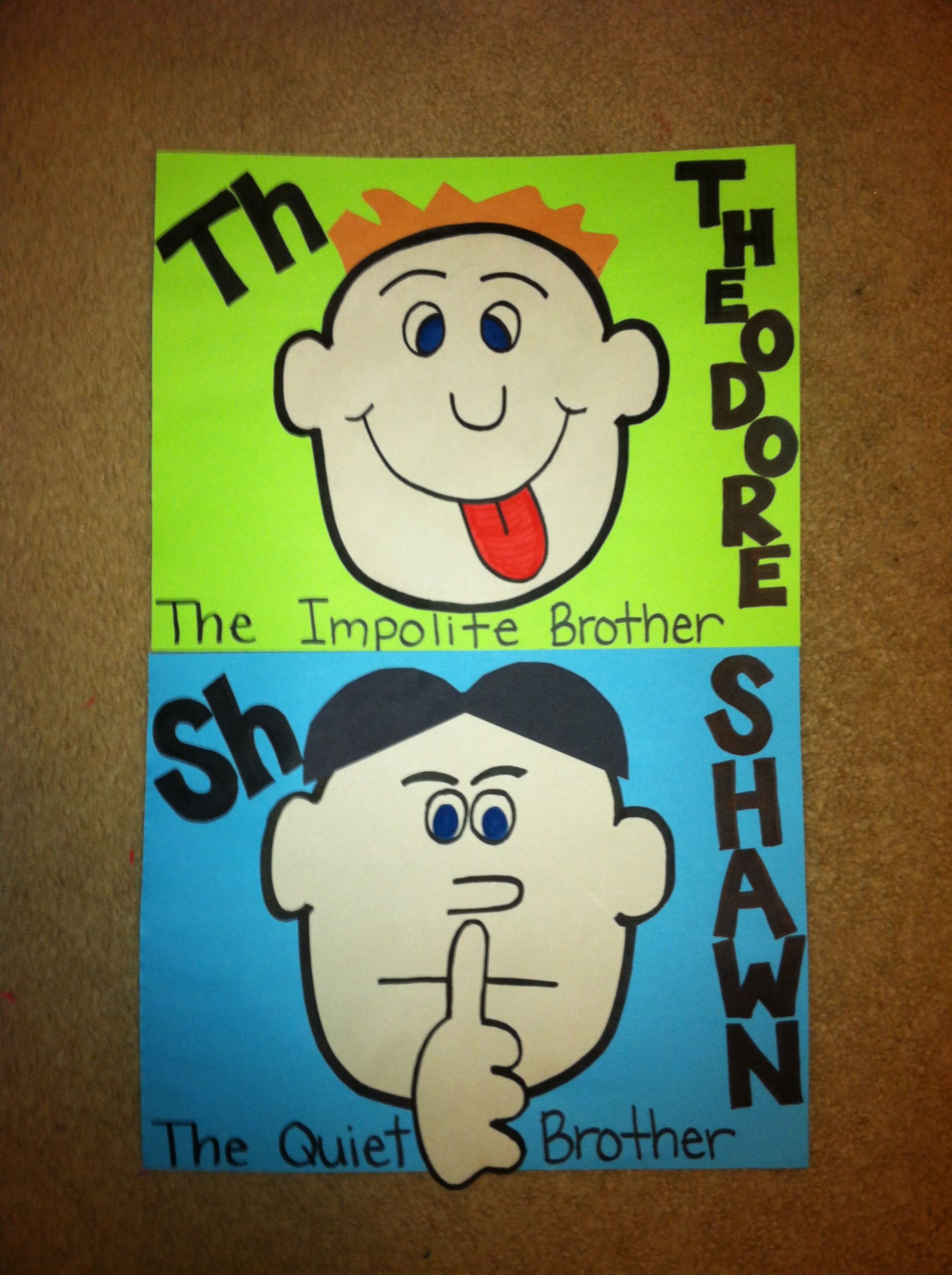 Phonics: Sh and Th digraph posters