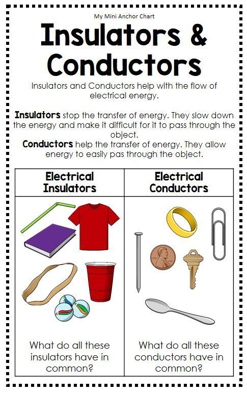 Two Examples Of Conductors : Insulators and conductors anchor chart printable