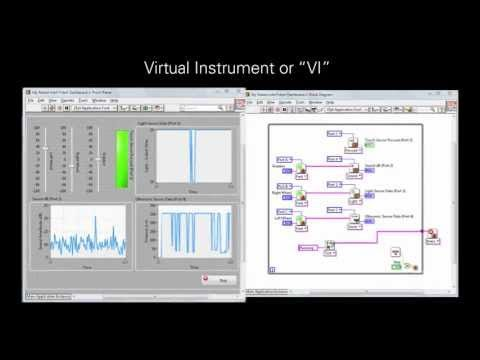 Programming Tutorial - LabVIEW for Education (+playlist