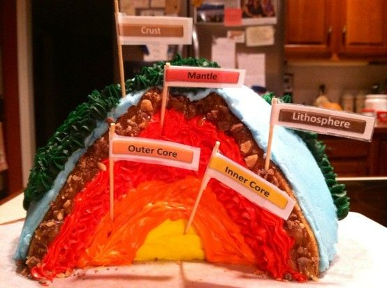 Layers of the Earth Cake...6th grade Science