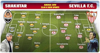 Nuestro mundo interesante Con los ojos de un inmigrante: La UEFA Europa League: Shakhtar Donetsk VS Sevilla...