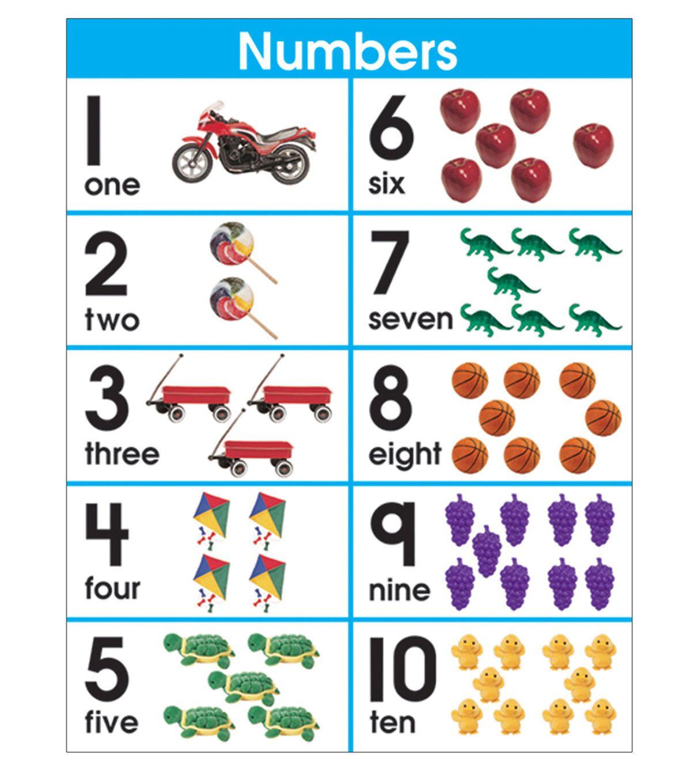Carson Dellosa Number Sets 1 10 Chart 6pk In