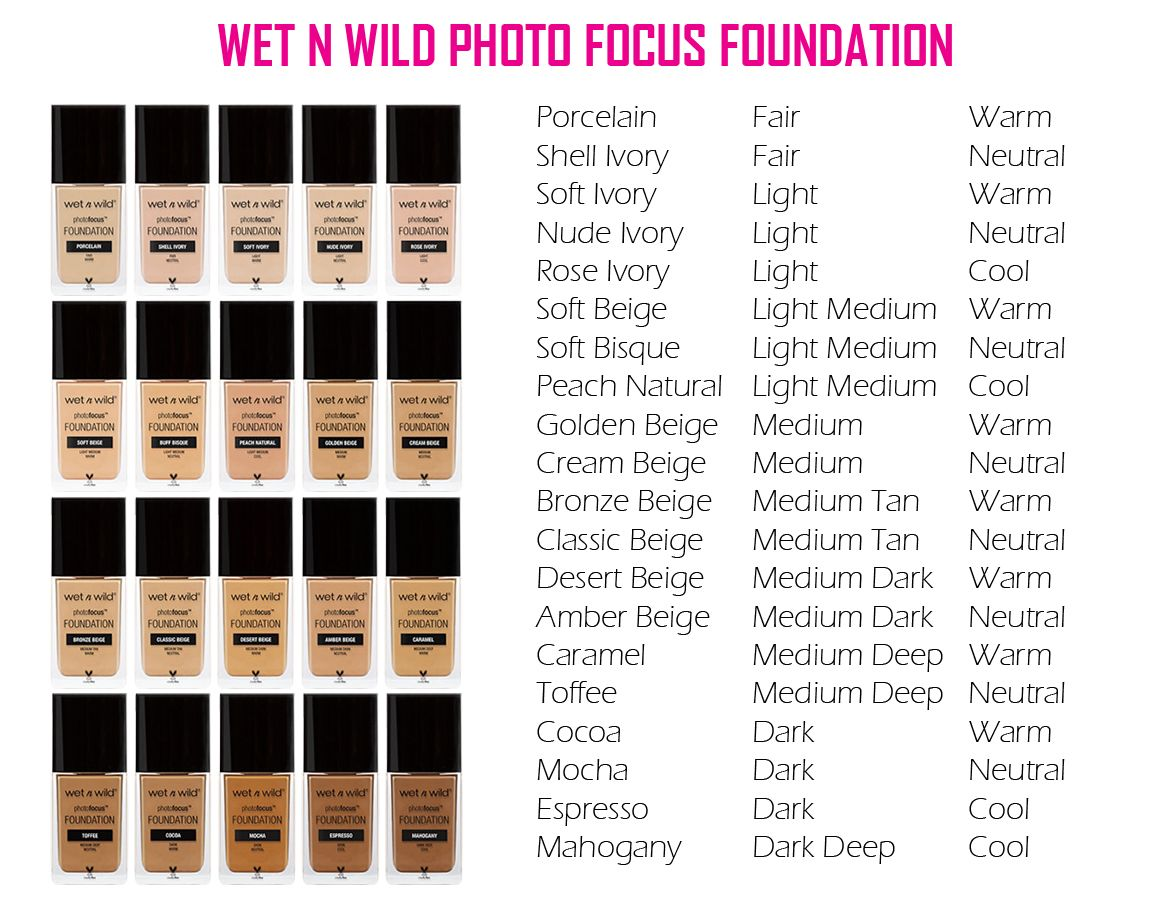 Nyx Stay Matte But Not Flat Powder Foundation Shade Finder Wet N Wild Photo Focus Foundation Cruelty Free Wet N Wild Photo Focus Foundation Foundation Swatches Foundation Shades