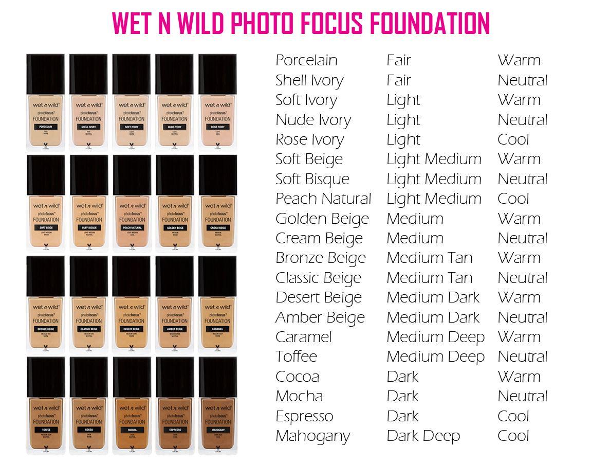 Photo Focus Foundation In