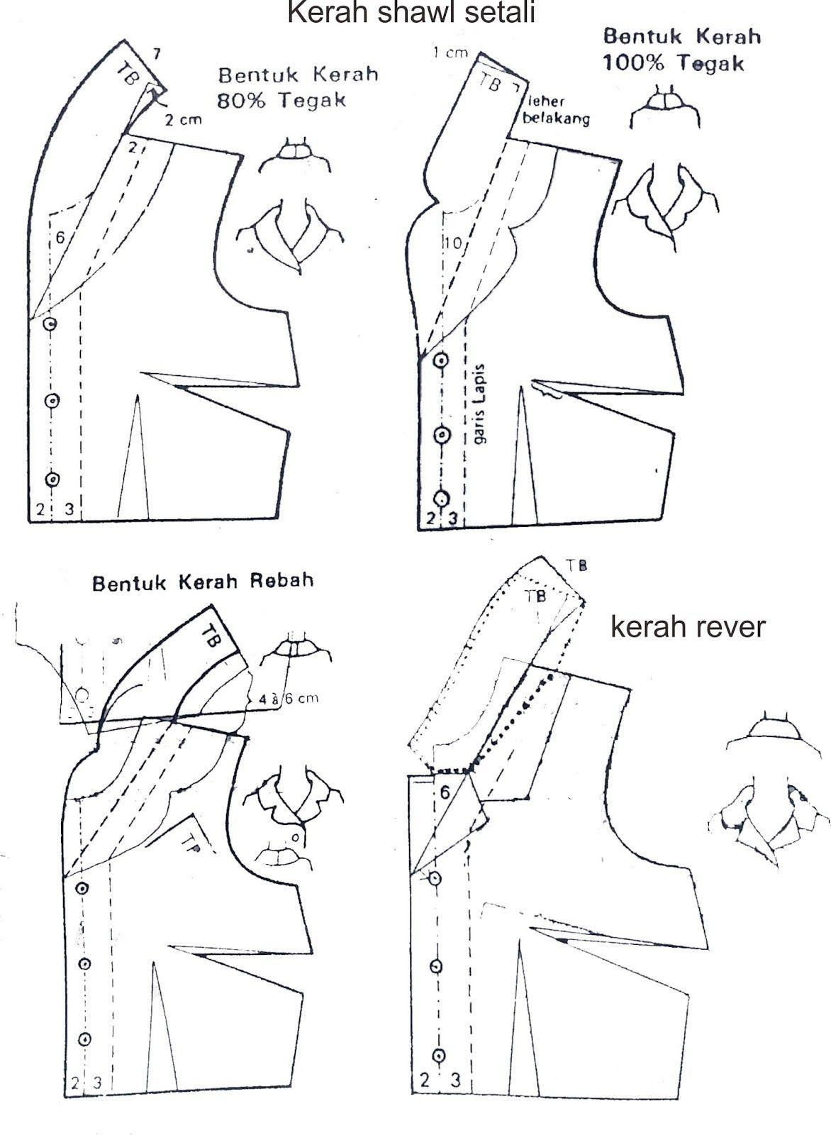 Kerah selendang setali atau kerah shawl setali | Lecciones De ...