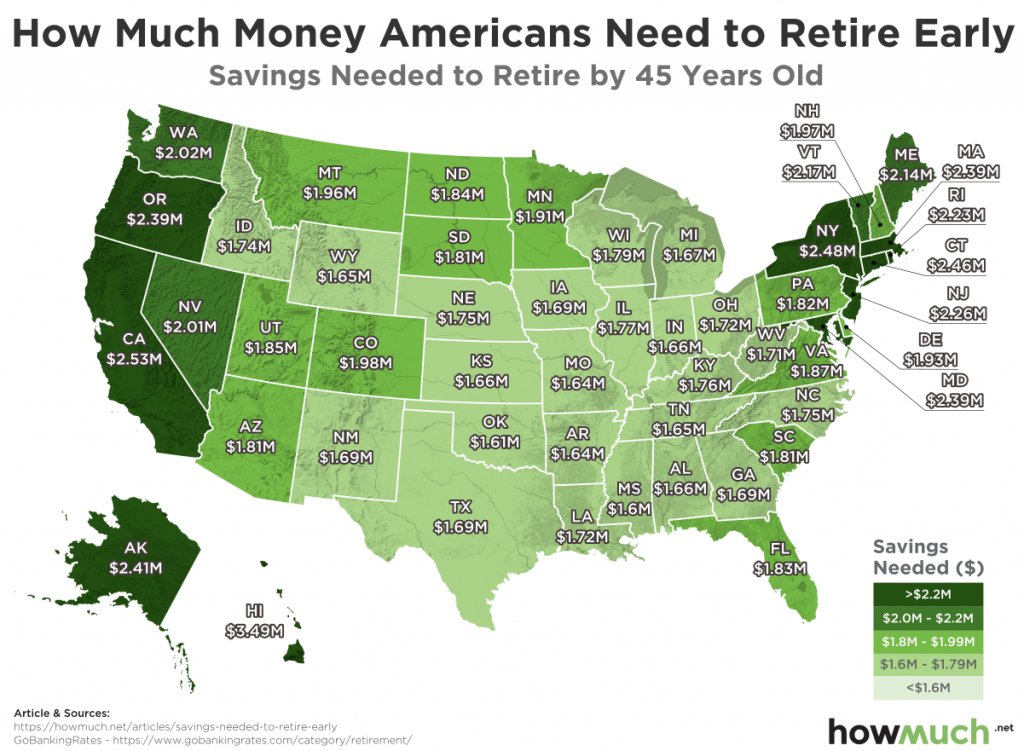 How Much Money You Need To Save To Retire Early In Every U ...