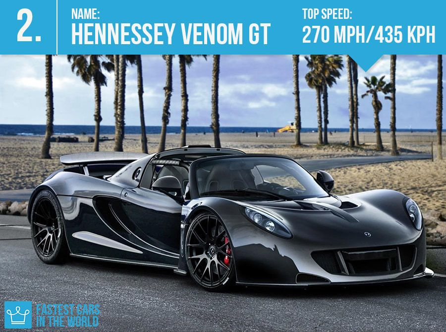 Top 10 Fastest Cars In The World 2016 Hennessey Venom Gt Sports