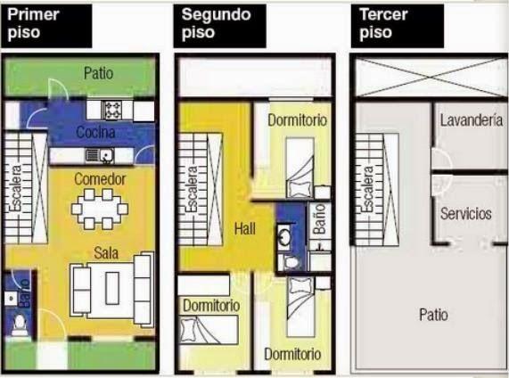 planos de casas pequenas de 3 pisos