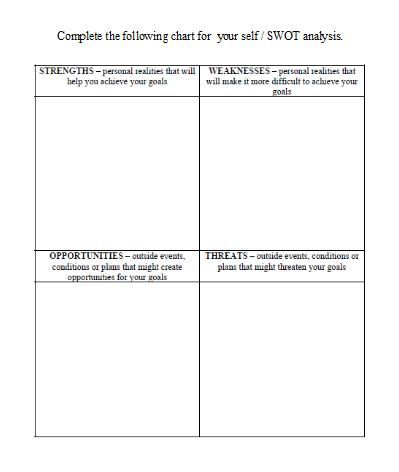 Swot Analysis Plus Tons Of Questions To Consider For Each Area