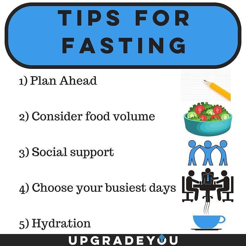 Tips for fasting If you are thinking about or about to try