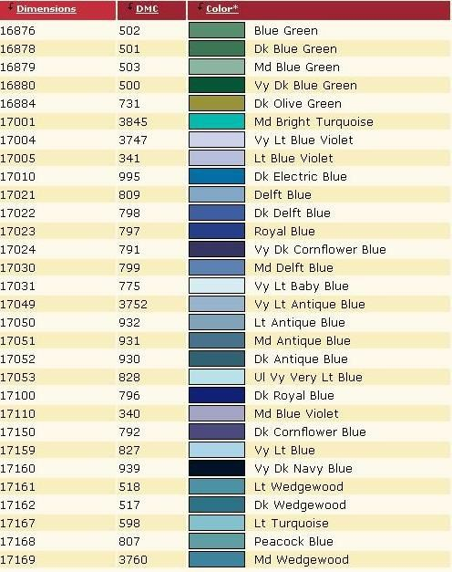 Dimensions Dmc 12 Conversions Pinterest Chart Color And