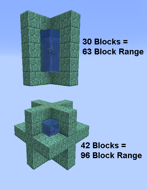Image Result For Conduit Minecraft | Minecraft Blueprints, Minecraft,  Minecraft Designs