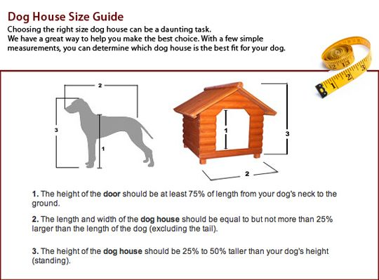 Dog House Size Google Search Dog House Bird House House