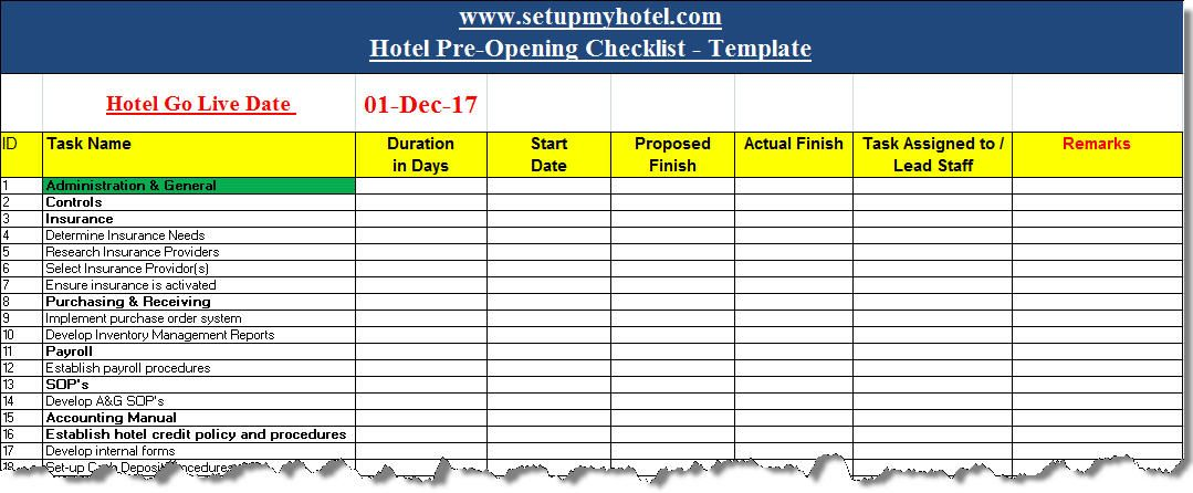 Hotel Pre-opening Checklist Sample | Pre Opening Checking sample ...