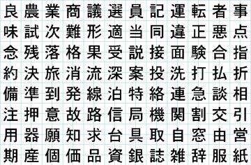 kanji alphabet japanese script