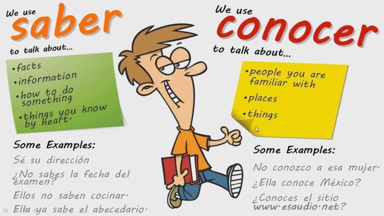 Pin by Светлана Анурина on Spanish | Pinterest | Learn spanish ...
