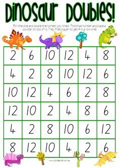 Practise doubles with this dinosaur doubles game!Students play this game in pairs and share a game board. Each player has their own colour counters (we like to use dinosaur counters to match the theme
