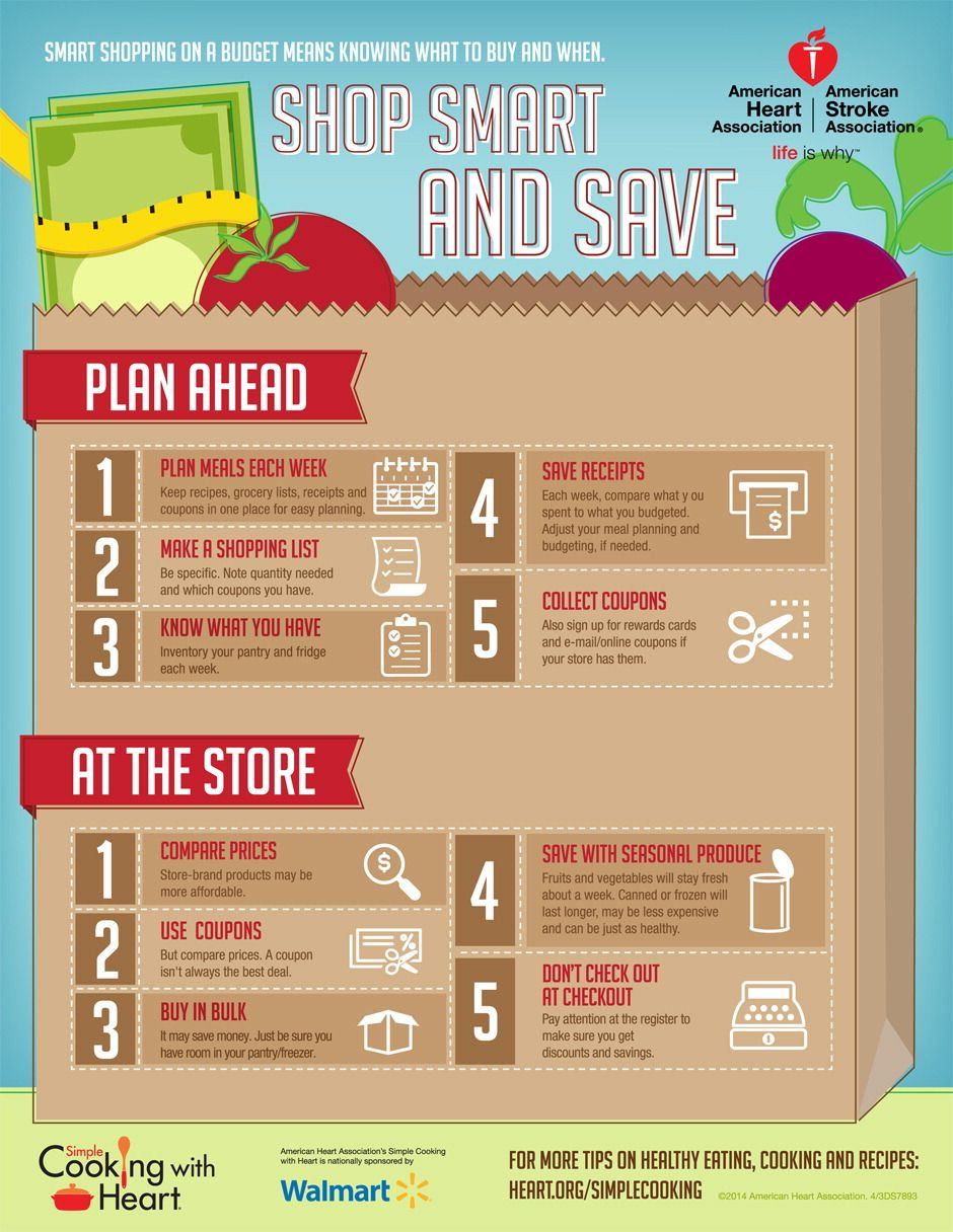 Smart Heart-Healthy Shopping Tips