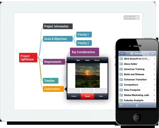 Nice Mindmanager Turn Brainstorming Into Action Plans Using An