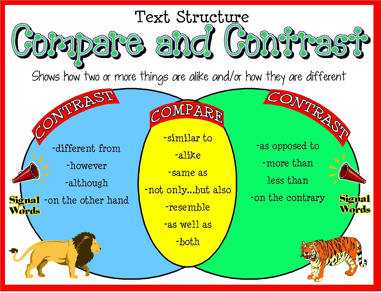 best compare and contrast images teaching ideas compare and contrast text