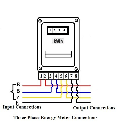 3 Phase Electrical Switchboard Wiring Diagram And How To Connect A Portable Generator To The H Home Electrical Wiring Electrical Installation Electrical Wiring