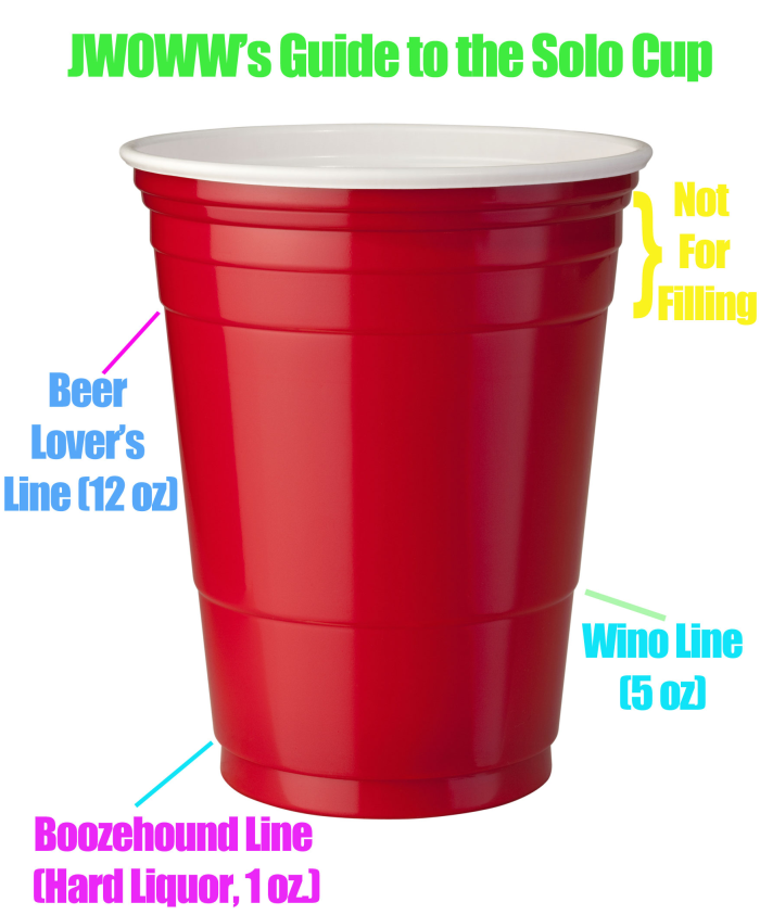 good to know // solo cup