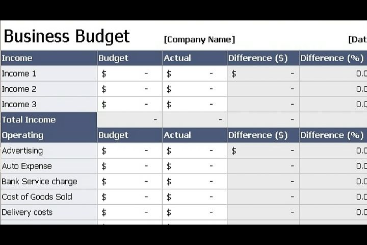 How to Write a Budget for a Business Proposal Business as usual - budget proposal