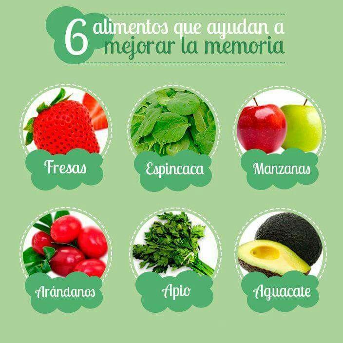 6 Alimentos Que Ayudan A Mejorar La Memoria Alimentos Para La Memoria Alimentos Alimentos Saludables