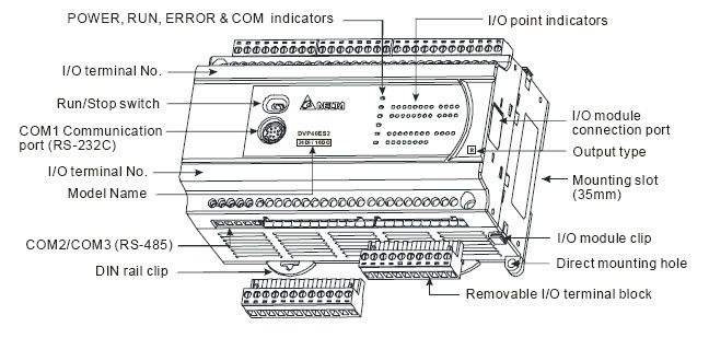 Wiring Diagram Plc Omron | wiring diagram | Diagram, Wire, Plc ... on