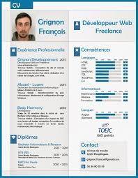 Resultat De Recherche D Images Pour Cv Developpeur Developpeur Web Developpeur Cartes De Noel Sapin