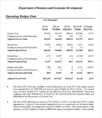 Business Department Budget Template , Departmental Budget Template - operating budget template