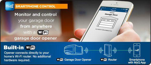 Pin By Expressnet Technologies Inc On Technology Garage Doors Garage Door Opener Garage