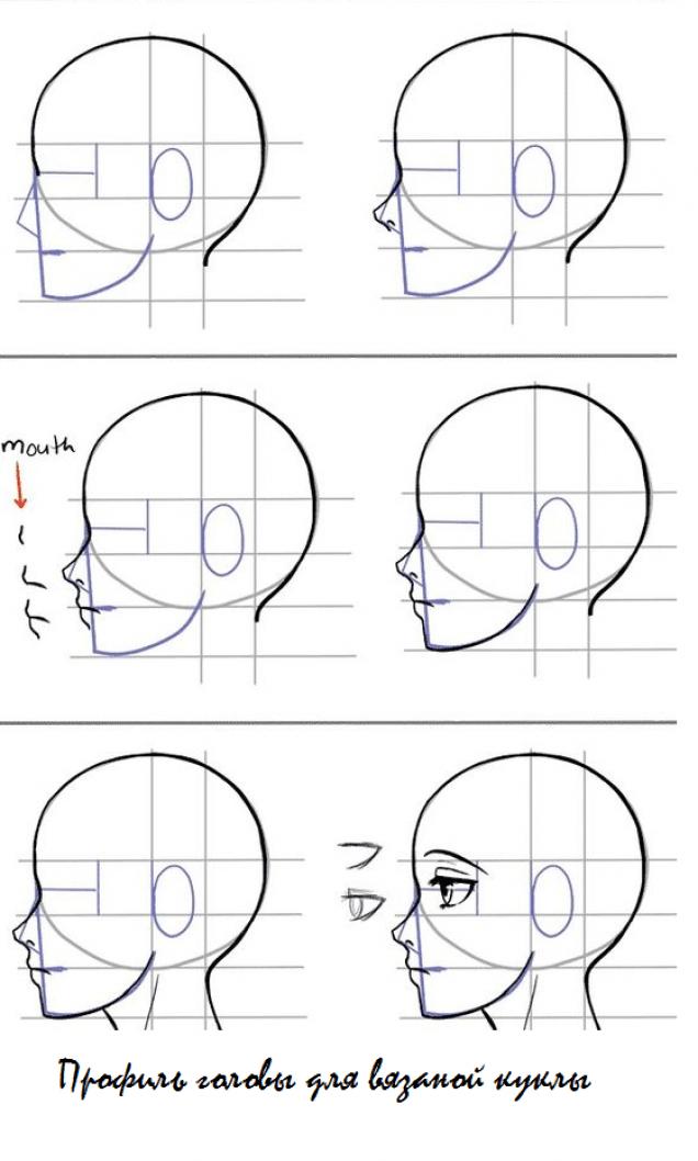Animedrawing Anime Drawing Face Anime Drawings Tutorials Drawing Tutorial Drawing Tutorial Face