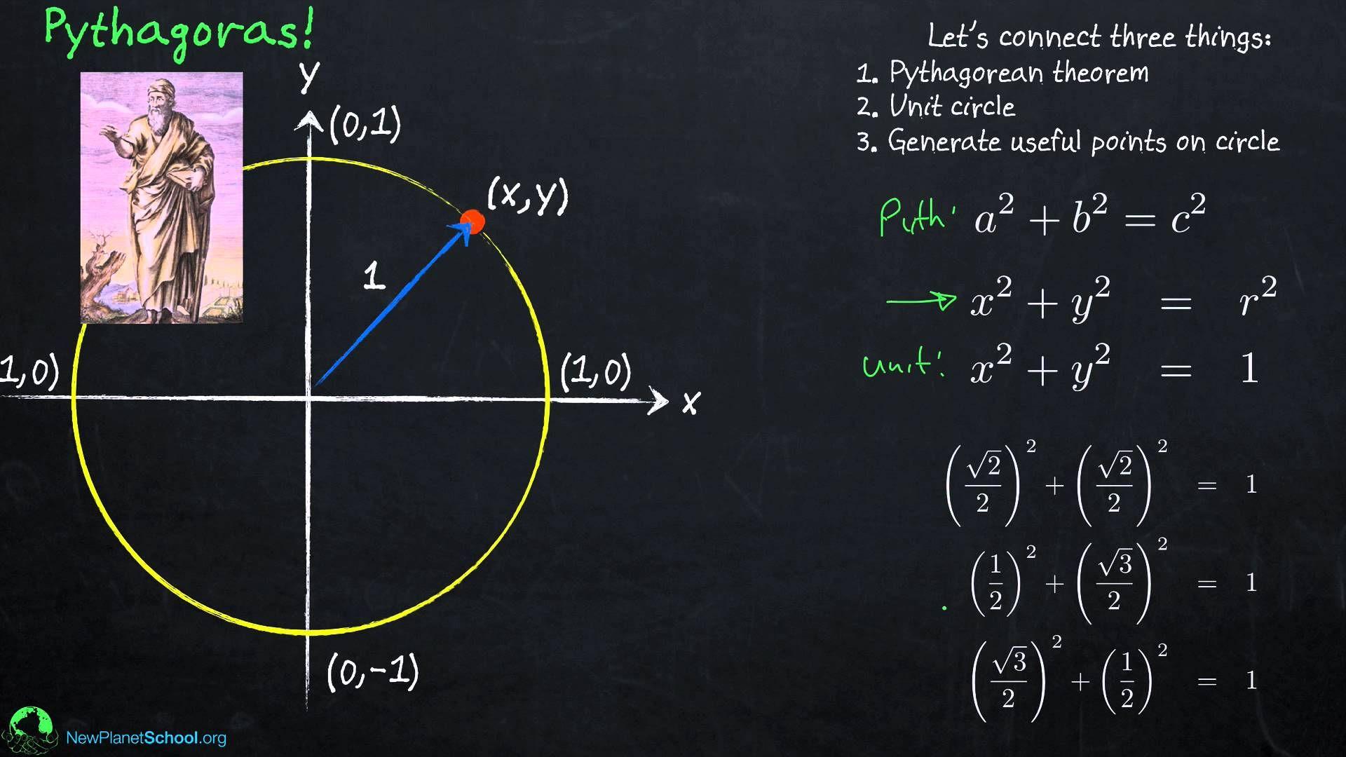 Trigonometry Unit Circle