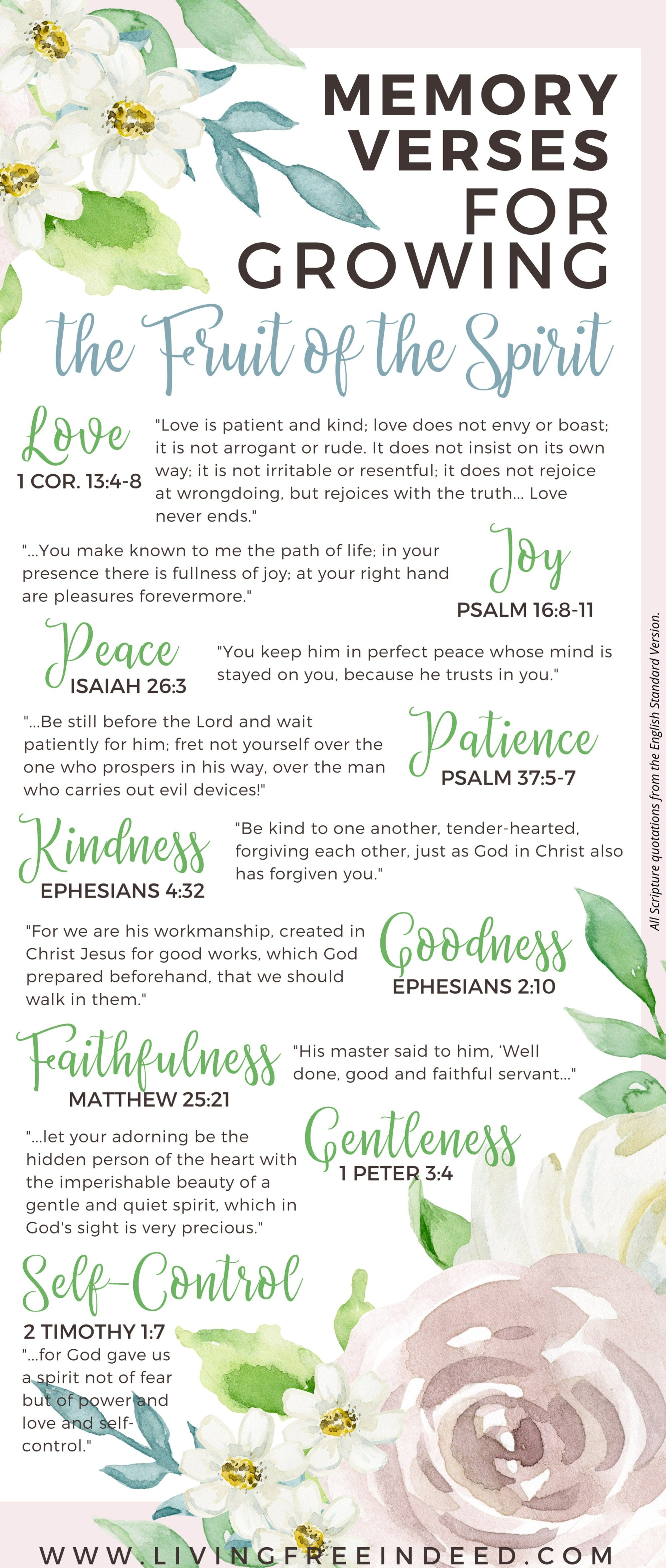 What it Means to Walk by the Spirit | Bible journaling