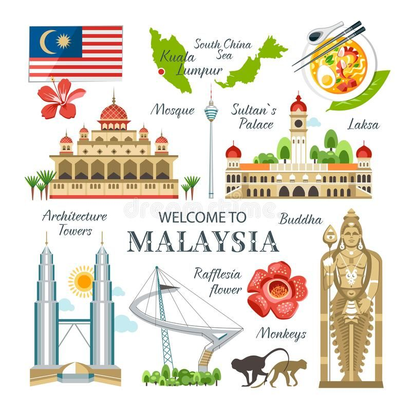 Illustration About Malaysia Collection Of Traditional Objects Landmarks Symbols Buildings National Culture Landmarks Beautiful Images Nature Geography For Kids