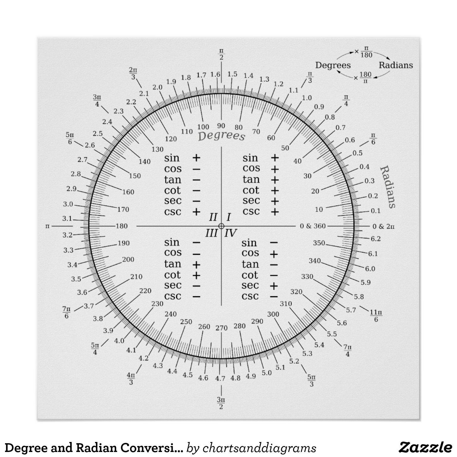 Degree And Radian Conversion Trigonometry Chart Zazzle Com Trigonometry Math Graphic Organizers Common Core Math Fractions