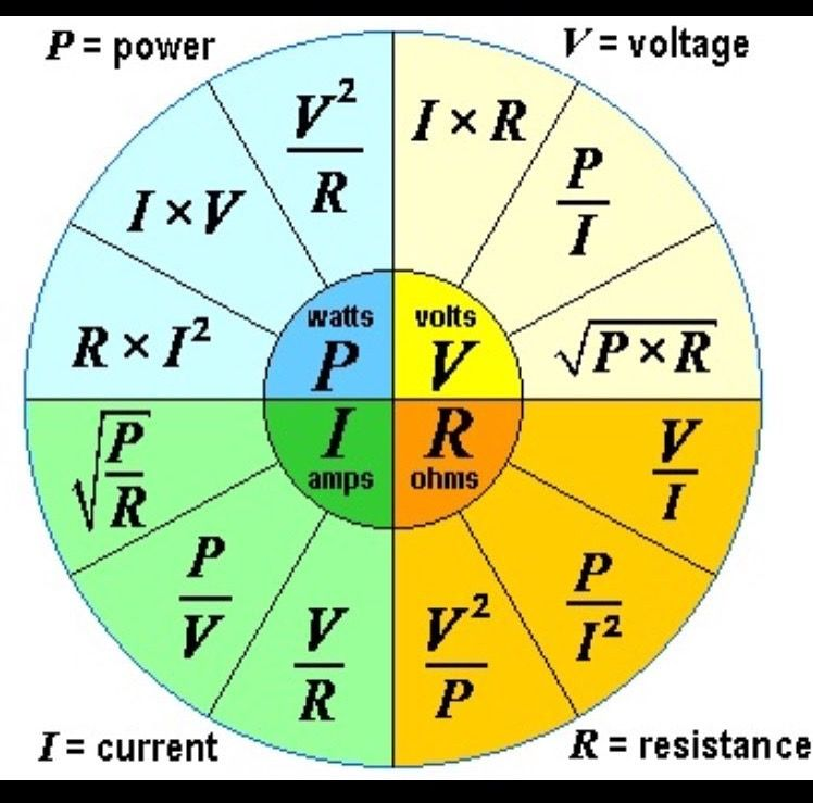 Ohm S Law Pie Chat Electrical Engineering Electricity Ohms Law