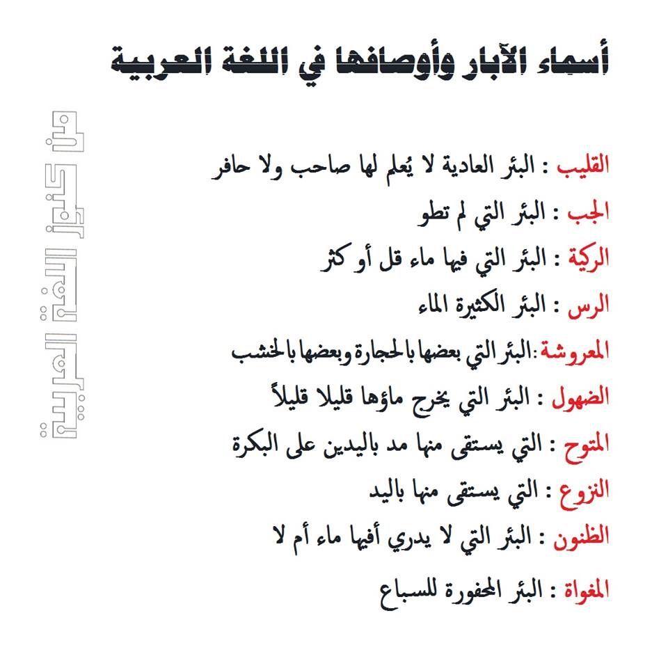Pin By كنان لقمان On أسماء في اللغة Learn Arabic Language Arabic Language Arabic Lessons